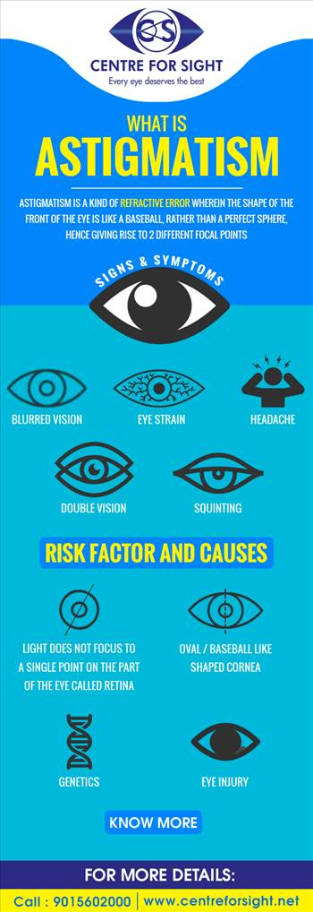 What is Astigmatism.png by centreforsight