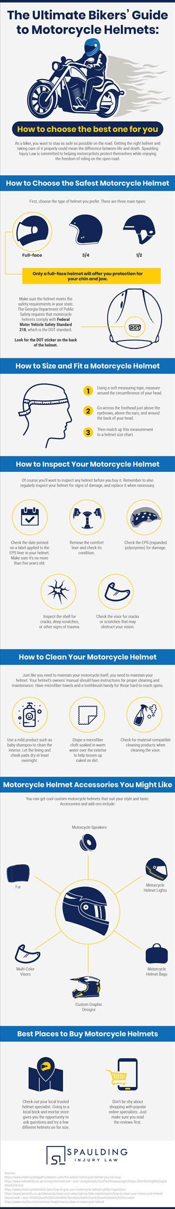 motorcycle-helmets-guide.jpg by spauldinglaw