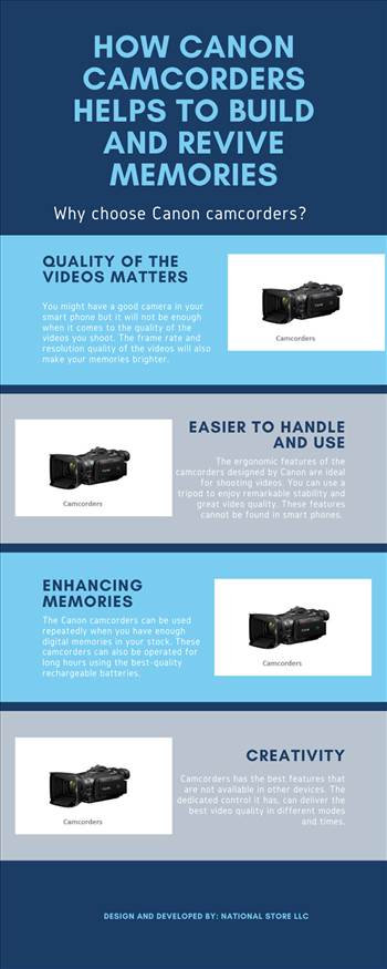 How Canon Camcorders Helps to Build and Revive Memories by National Store LLC