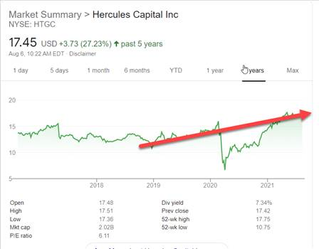 HTGC stock chart.png by marin2579