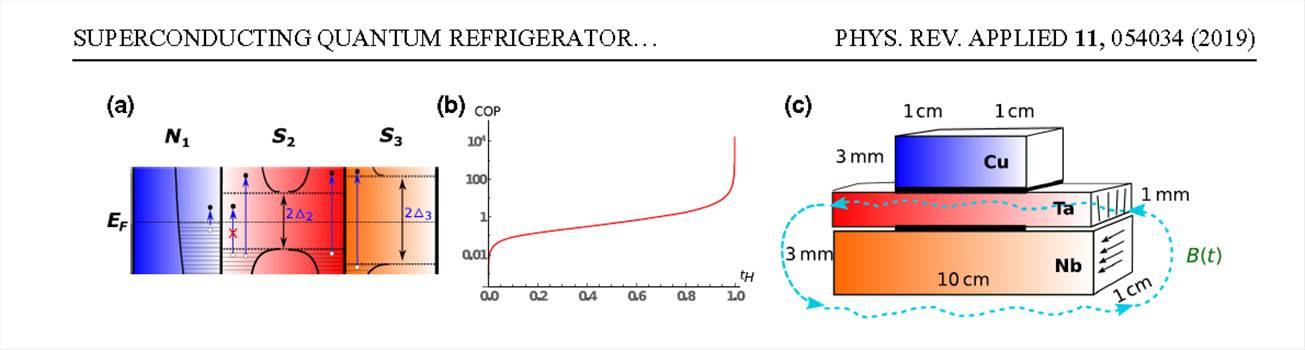 quantum supercoductivity.PNG -