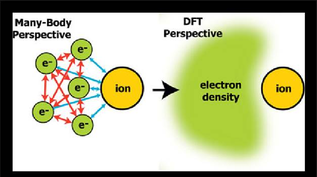 Density-functional-theory-DFT-abandons-the-manyparticle-electron-reality-in-favor-of.png by Acef Ebrahimi