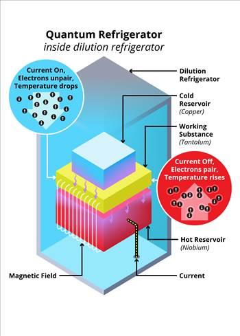quantum-refrigerator.jpg -