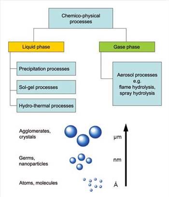 nanoparticles_3.jpg -