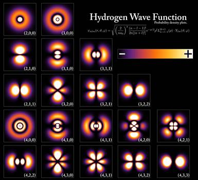 Hydrogen_Density_Plots.png -