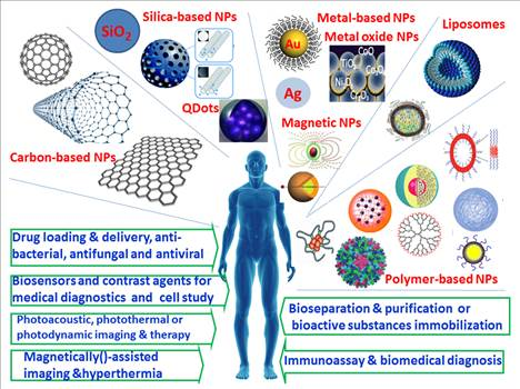 nanomaterials-05-02054-g002.png by Acef Ebrahimi