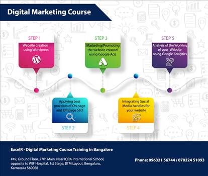 Digital Marketing Course  Bangalore.jpg by bavisthra