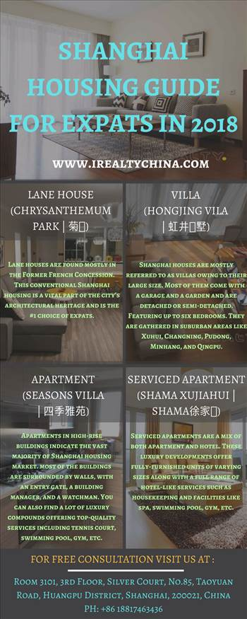 Shanghai Housing Guide for Expats in 2018.jpg by irealtychina