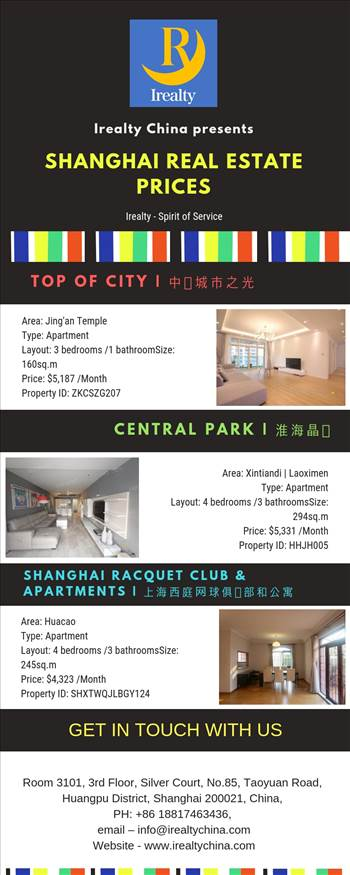 Shanghai real estate prices.jpg by irealtychina