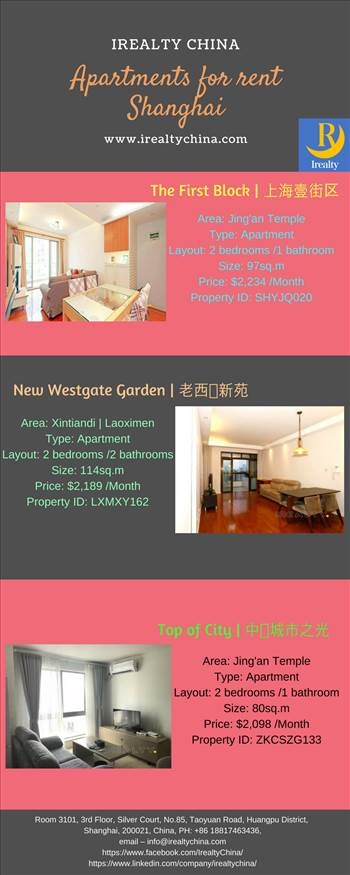Apartments for rent Shanghai.jpg by irealtychina
